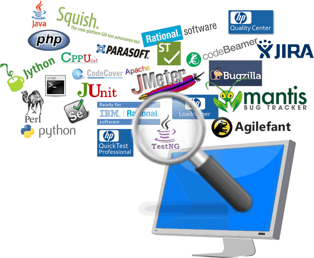 Software Automation Testing Capability